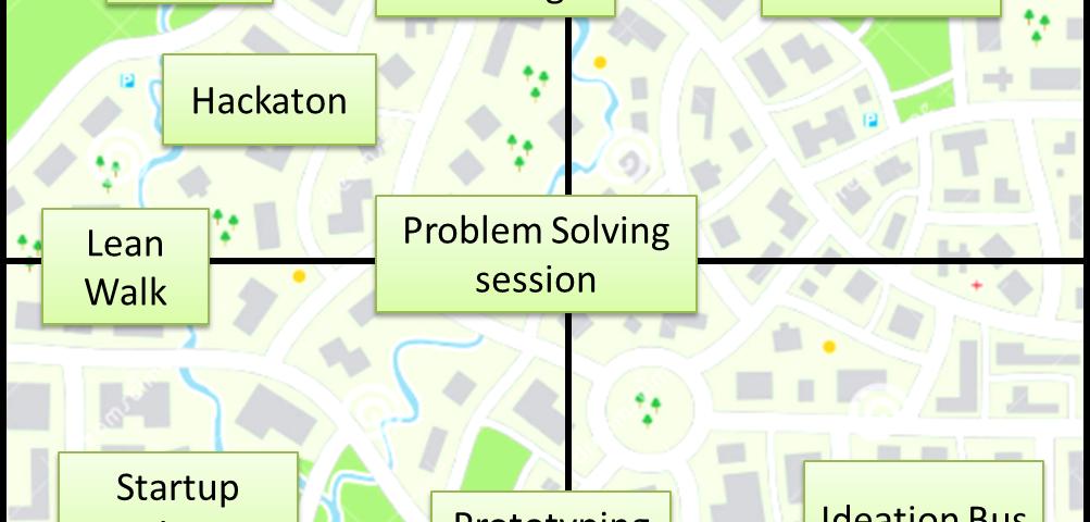 The Innovation Workshop Atlas